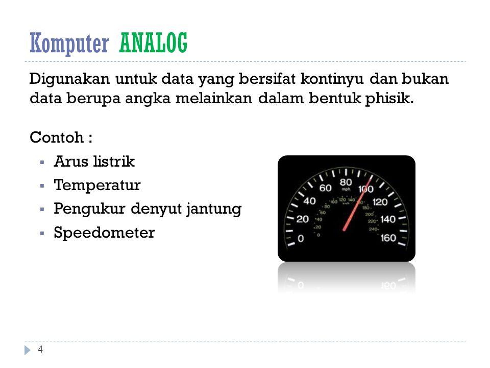 Komputer ANALOG Digunakan untuk data yang bersifat kontinyu dan bukan data berupa angka melainkan dalam bentuk phisik. Contoh :  Arus listrik  Tempe