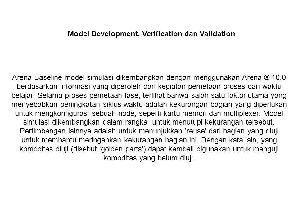 Model Development, Verification dan Validation Arena Baseline model simulasi dikembangkan dengan menggunakan Arena ® 10,0 berdasarkan informasi yang d