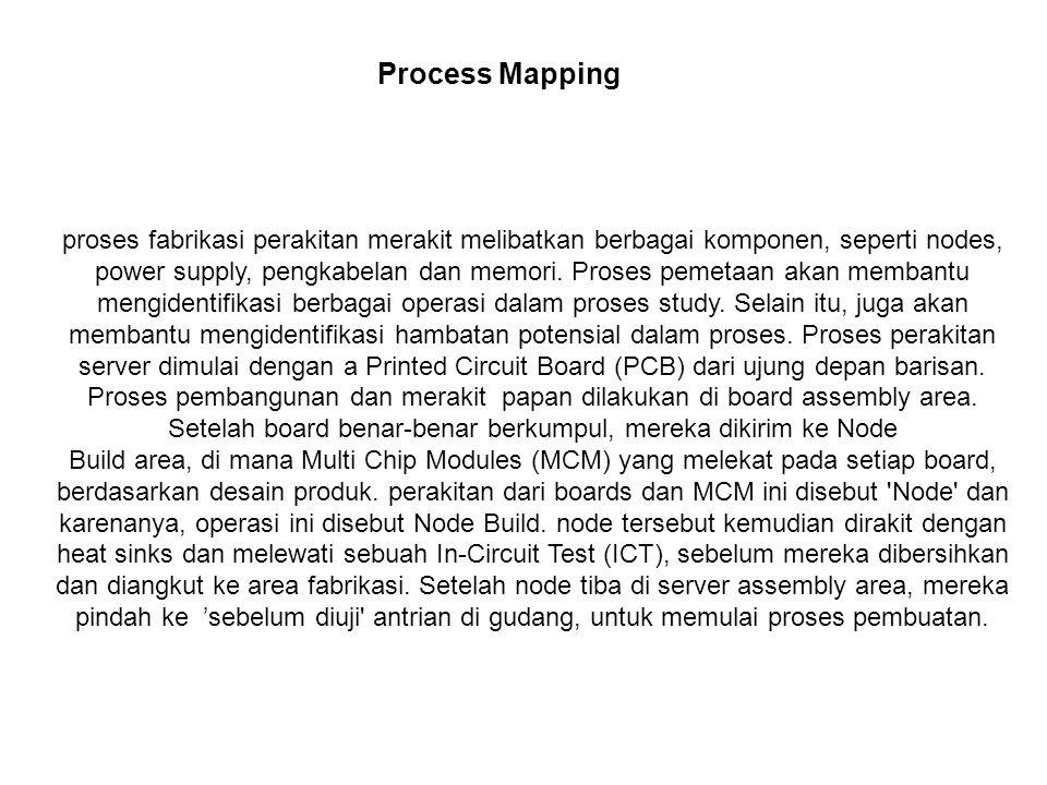 Process Mapping proses fabrikasi perakitan merakit melibatkan berbagai komponen, seperti nodes, power supply, pengkabelan dan memori. Proses pemetaan