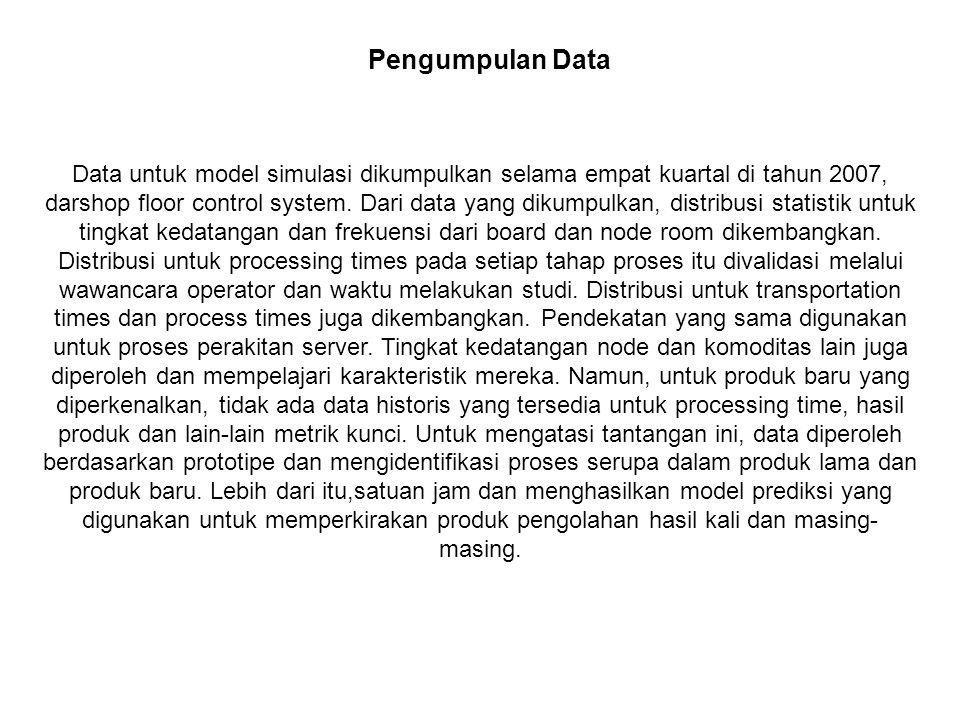 Pengumpulan Data Data untuk model simulasi dikumpulkan selama empat kuartal di tahun 2007, darshop floor control system. Dari data yang dikumpulkan, d