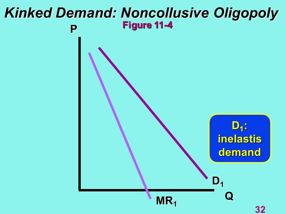 Kinked Demand: Noncollusive Oligopoly P Q D1D1D1D1 MR 1 D 1 : inelastis demand Figure 11-4 32