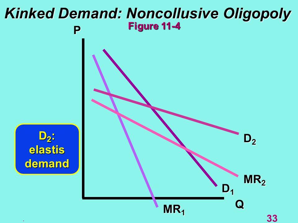 Kinked Demand: Noncollusive Oligopoly P Q MR 2 D1D1D1D1 D2D2D2D2 MR 1 D 2 : elastis demand Figure 11-4. 33