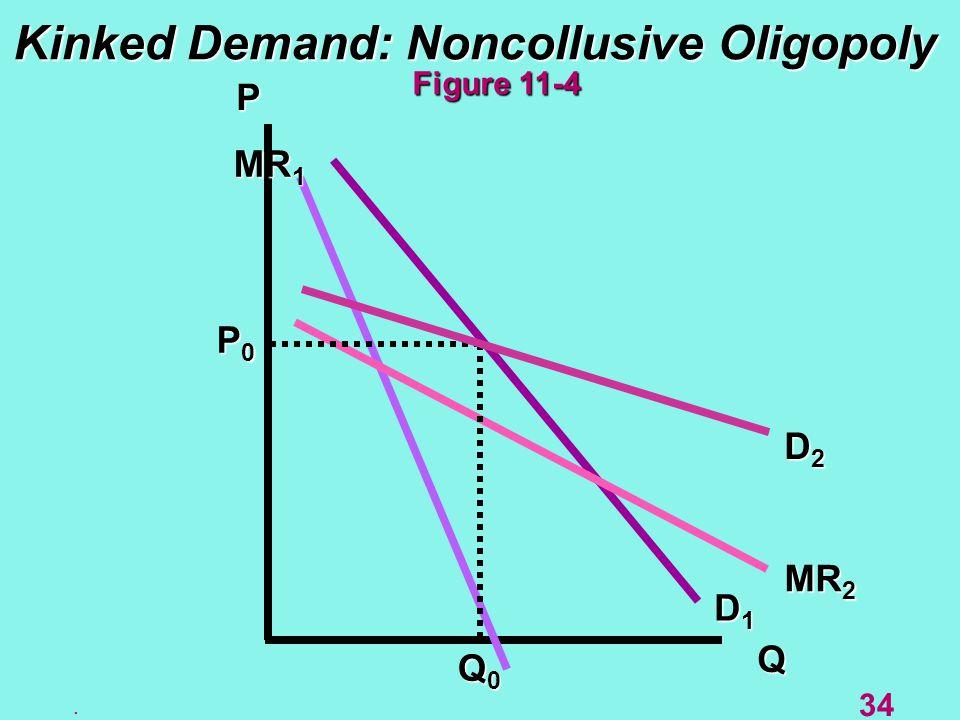 Kinked Demand: Noncollusive Oligopoly P Q MR 2 D1D1D1D1 D2D2D2D2 MR 1 Q0Q0Q0Q0 Figure 11-4. 34 P0P0P0P0