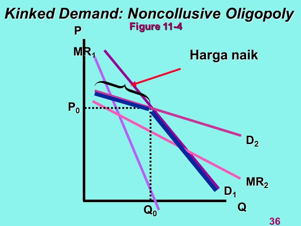 Kinked Demand: Noncollusive Oligopoly P Q MR 2 D1D1D1D1 D2D2D2D2 Harga naik Q0Q0Q0Q0 MR 1 Figure 11-4 36 P0P0P0P0