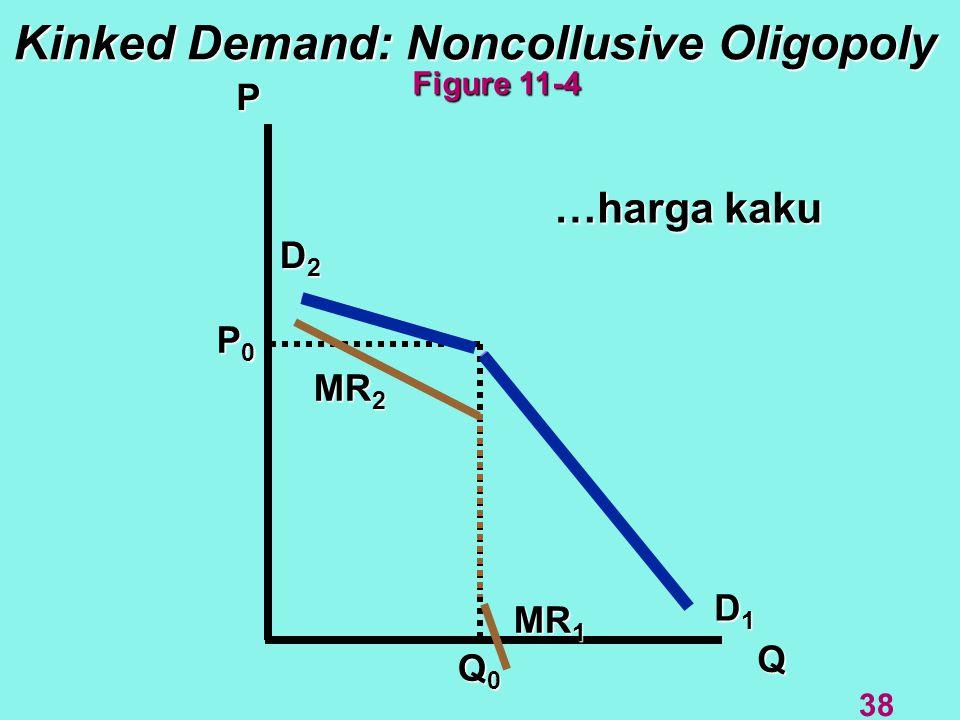 Q0Q0Q0Q0 Kinked Demand: Noncollusive Oligopoly P Q MR 2 D1D1D1D1 D2D2D2D2 …harga kaku MR 1 Figure 11-4 38 P0P0P0P0