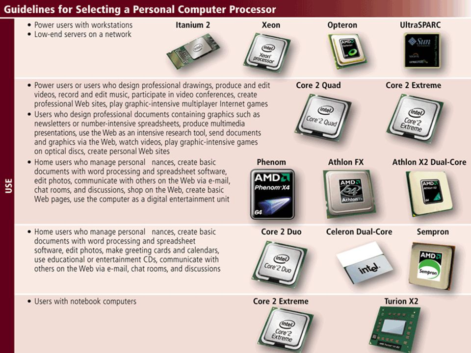 Processor Discovering Computers 2011: Living in a Digital World Chapter 4 12 Page 218 Figure 4-8