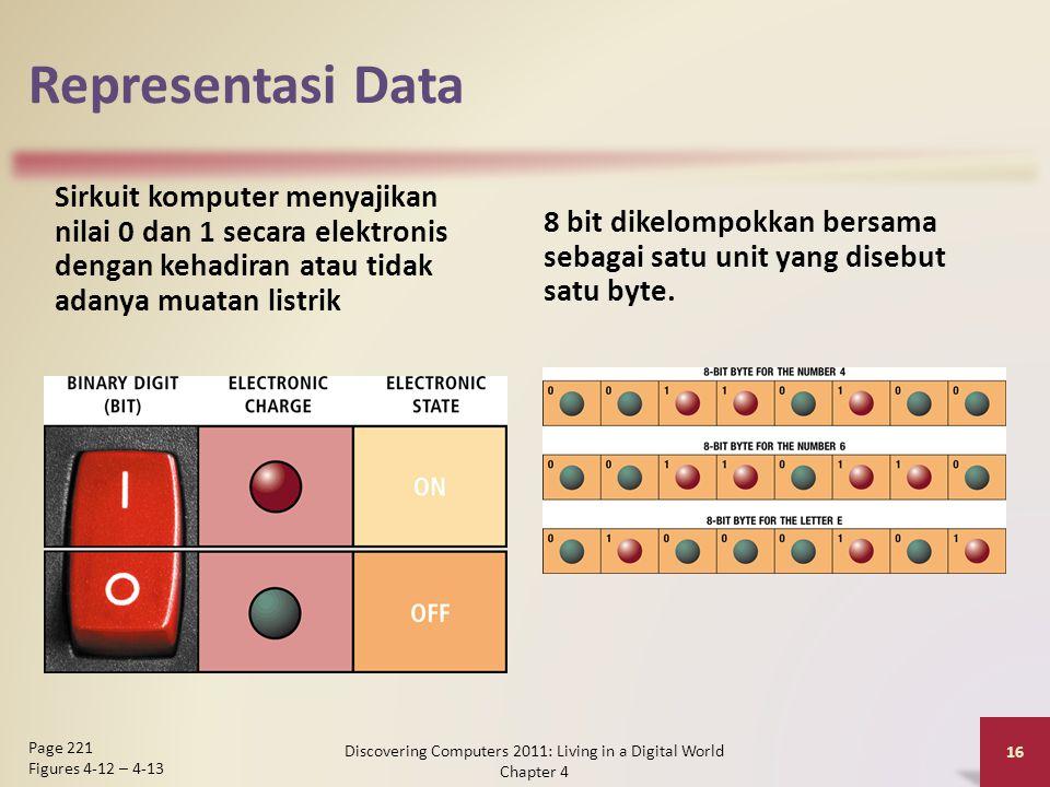 Representasi Data Sirkuit komputer menyajikan nilai 0 dan 1 secara elektronis dengan kehadiran atau tidak adanya muatan listrik 8 bit dikelompokkan bersama sebagai satu unit yang disebut satu byte.
