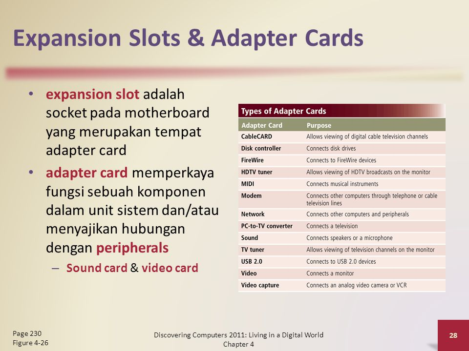 Expansion Slots & Adapter Cards expansion slot adalah socket pada motherboard yang merupakan tempat adapter card adapter card memperkaya fungsi sebuah komponen dalam unit sistem dan/atau menyajikan hubungan dengan peripherals – Sound card & video card Discovering Computers 2011: Living in a Digital World Chapter 4 28 Page 230 Figure 4-26