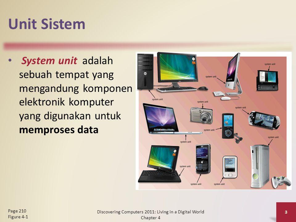 Unit Sistem Bagian dalam dari unit sistem pada sebuah desktop PC Discovering Computers 2011: Living in a Digital World Chapter 4 4 Page 211 Figure 4-2 Drive bay(s)Power supplySound cardVideo cardProcessorMemory