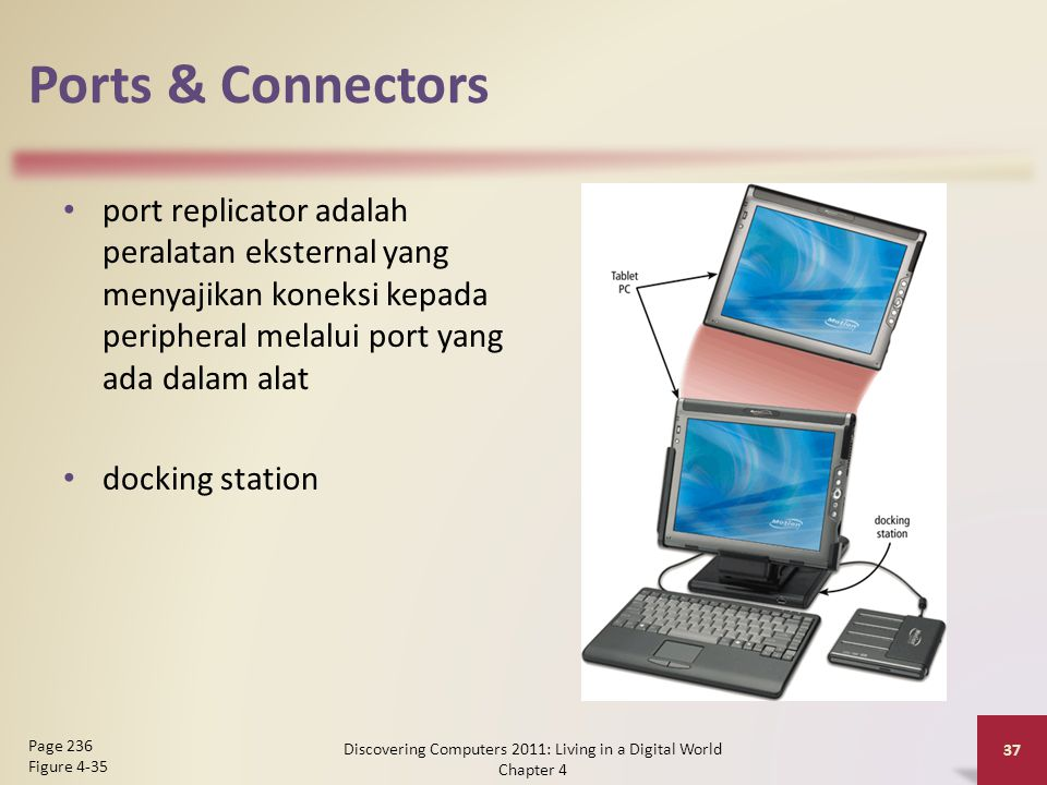 Ports & Connectors port replicator adalah peralatan eksternal yang menyajikan koneksi kepada peripheral melalui port yang ada dalam alat docking station Discovering Computers 2011: Living in a Digital World Chapter 4 37 Page 236 Figure 4-35
