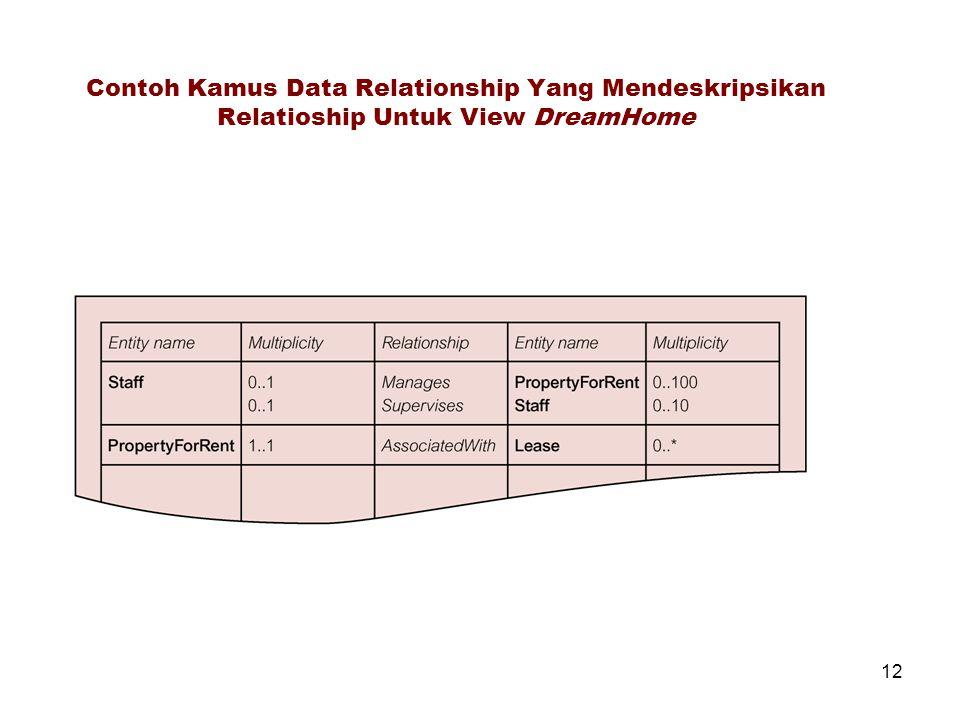 12 Contoh Kamus Data Relationship Yang Mendeskripsikan Relatioship Untuk View DreamHome