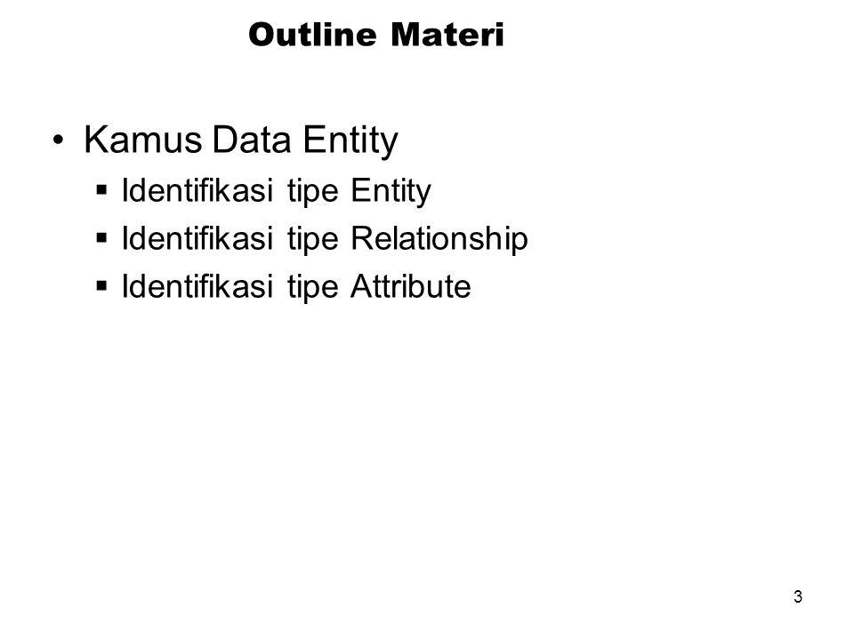 3 Outline Materi Kamus Data Entity  Identifikasi tipe Entity  Identifikasi tipe Relationship  Identifikasi tipe Attribute