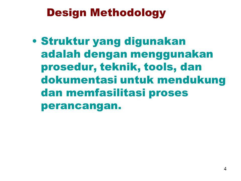 4 Design Methodology Struktur yang digunakan adalah dengan menggunakan prosedur, teknik, tools, dan dokumentasi untuk mendukung dan memfasilitasi pros