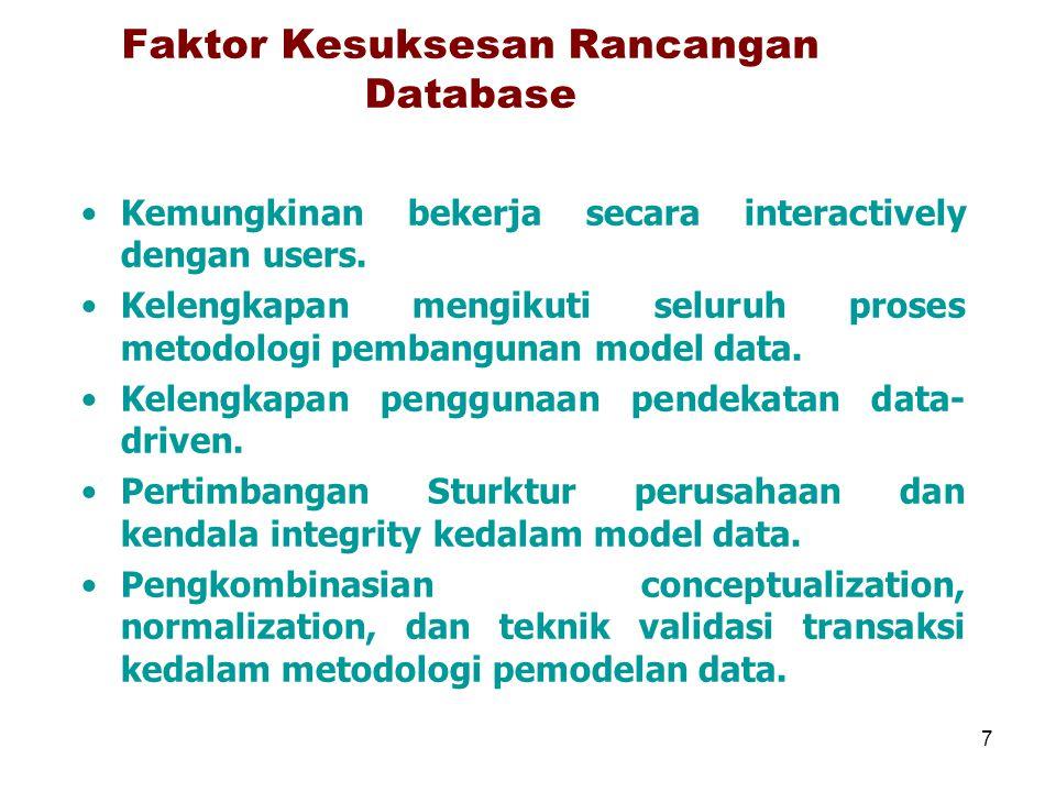 7 Faktor Kesuksesan Rancangan Database Kemungkinan bekerja secara interactively dengan users. Kelengkapan mengikuti seluruh proses metodologi pembangu