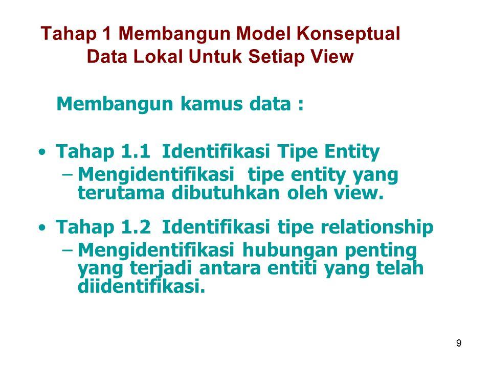 9 Tahap 1 Membangun Model Konseptual Data Lokal Untuk Setiap View Membangun kamus data : Tahap 1.1 Identifikasi Tipe Entity –Mengidentifikasi tipe ent