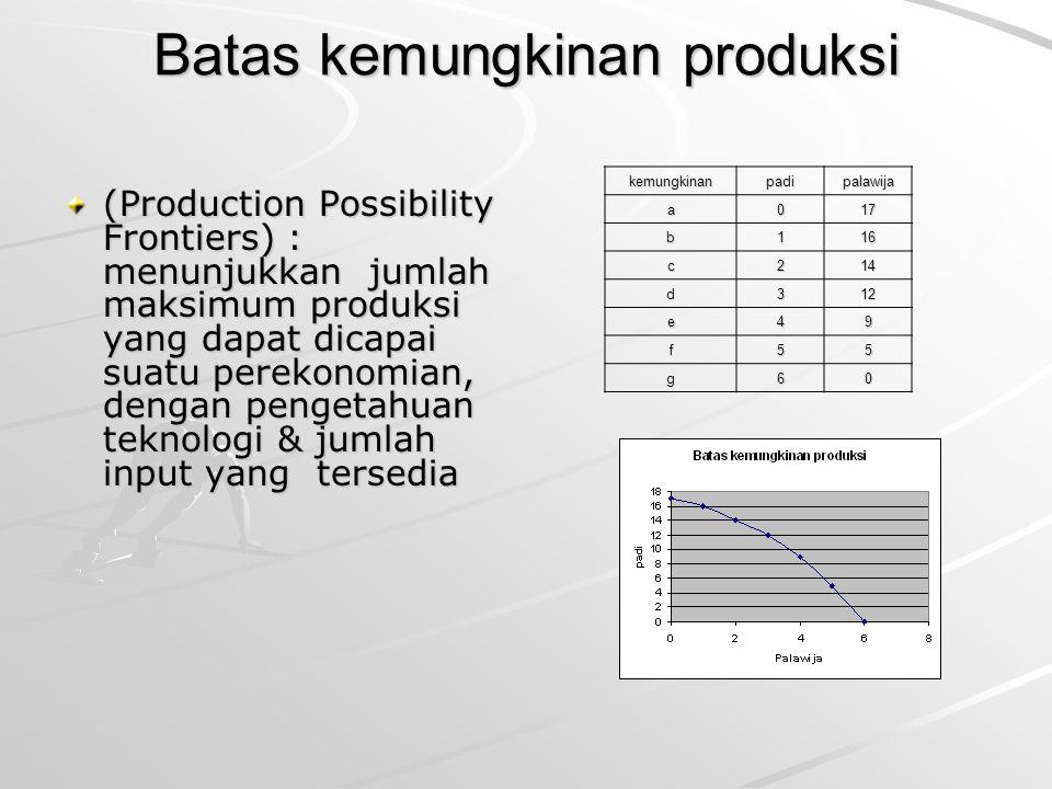 Batas kemungkinan produksi (Production Possibility Frontiers) : menunjukkan jumlah maksimum produksi yang dapat dicapai suatu perekonomian, dengan pen