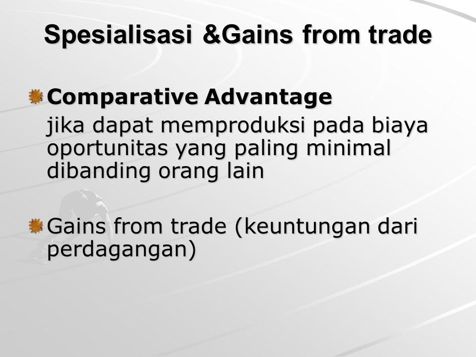 Spesialisasi &Gains from trade Comparative Advantage jika dapat memproduksi pada biaya oportunitas yang paling minimal dibanding orang lain Gains from