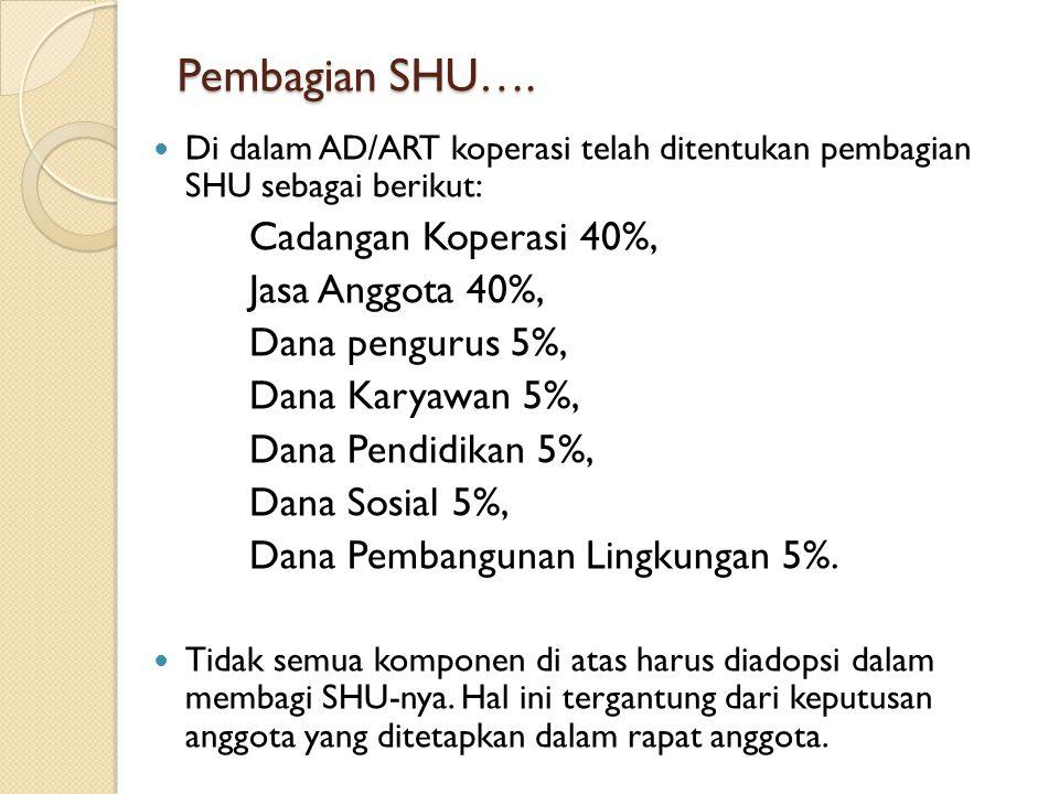 Pembagian SHU…. Di dalam AD/ART koperasi telah ditentukan pembagian SHU sebagai berikut: Cadangan Koperasi 40%, Jasa Anggota 40%, Dana pengurus 5%, Da