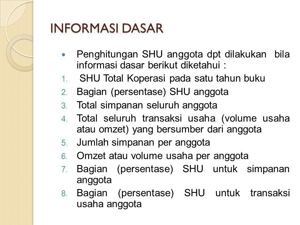 INFORMASI DASAR Penghitungan SHU anggota dpt dilakukan bila informasi dasar berikut diketahui : 1. SHU Total Koperasi pada satu tahun buku 2. Bagian (