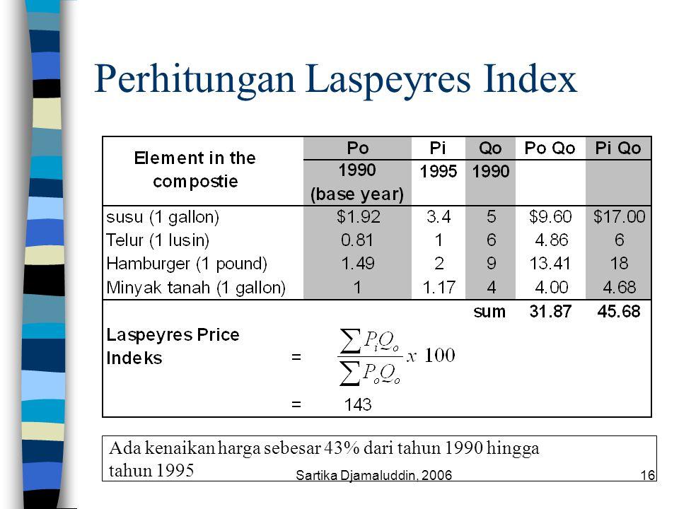 Sartika Djamaluddin, 200616 Perhitungan Laspeyres Index Ada kenaikan harga sebesar 43% dari tahun 1990 hingga tahun 1995