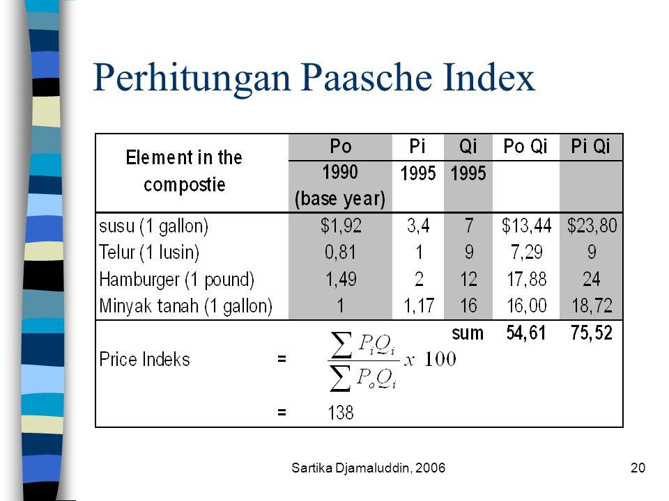 Sartika Djamaluddin, 200620 Perhitungan Paasche Index