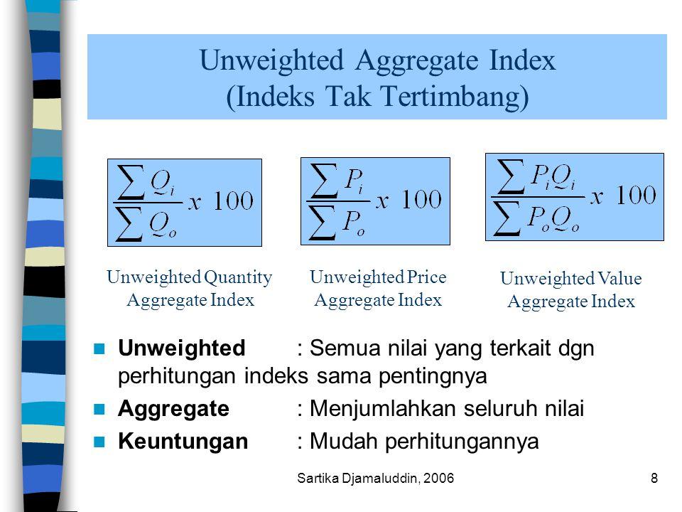 Sartika Djamaluddin, 20068 Unweighted Aggregate Index (Indeks Tak Tertimbang) Unweighted : Semua nilai yang terkait dgn perhitungan indeks sama pentin