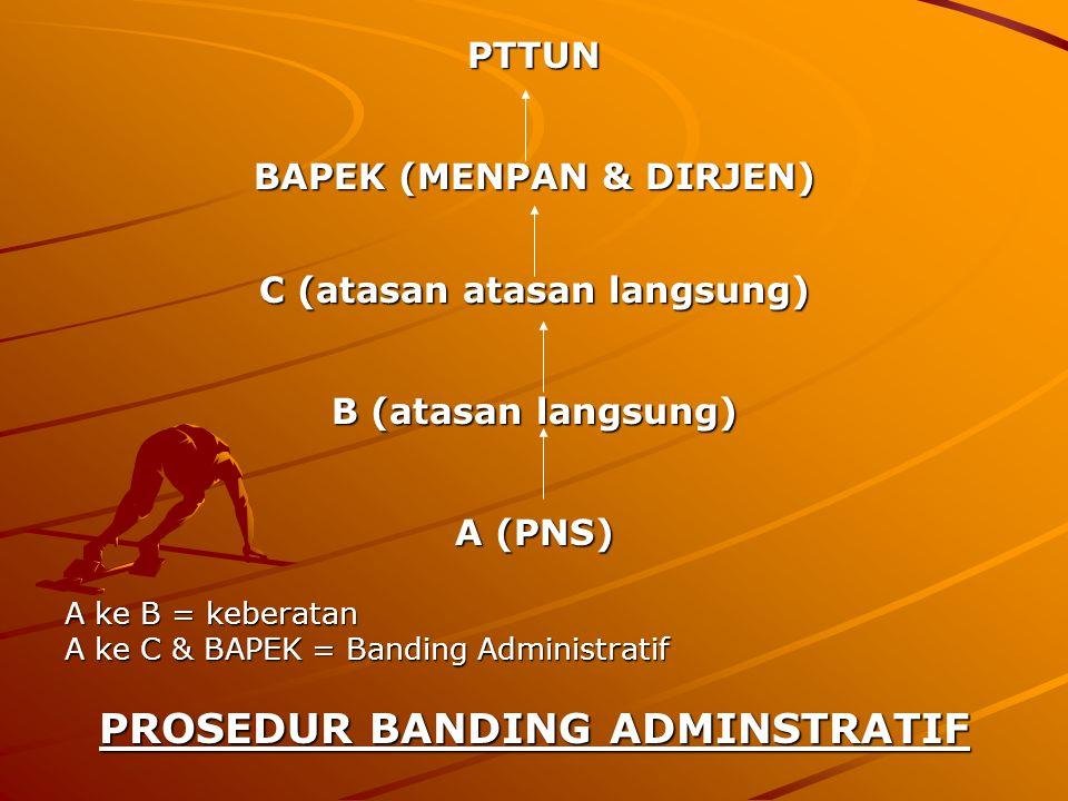 PTTUN BAPEK (MENPAN & DIRJEN) C (atasan atasan langsung) B (atasan langsung) A (PNS) A ke B = keberatan A ke C & BAPEK = Banding Administratif PROSEDUR BANDING ADMINSTRATIF