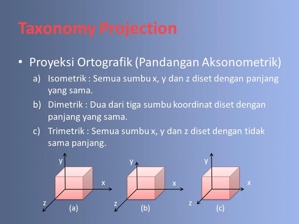 Taxonomy Projection Proyeksi Ortografik (Pandangan Aksonometrik) a)Isometrik : Semua sumbu x, y dan z diset dengan panjang yang sama. b)Dimetrik : Dua