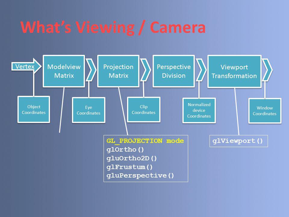 What's Viewing / Camera Vertex Modelview Matrix Modelview Matrix Projection Matrix Projection Matrix Perspective Division Perspective Division Viewport Transformation Viewport Transformation Object Coordinates Object Coordinates Eye Coordinates Eye Coordinates Clip Coordinates Clip Coordinates Normalized device Coordinates Normalized device Coordinates Window Coordinates Window Coordinates GL_PROJECTION mode glOrtho() gluOrtho2D() glFrustum() gluPerspective() glViewport()