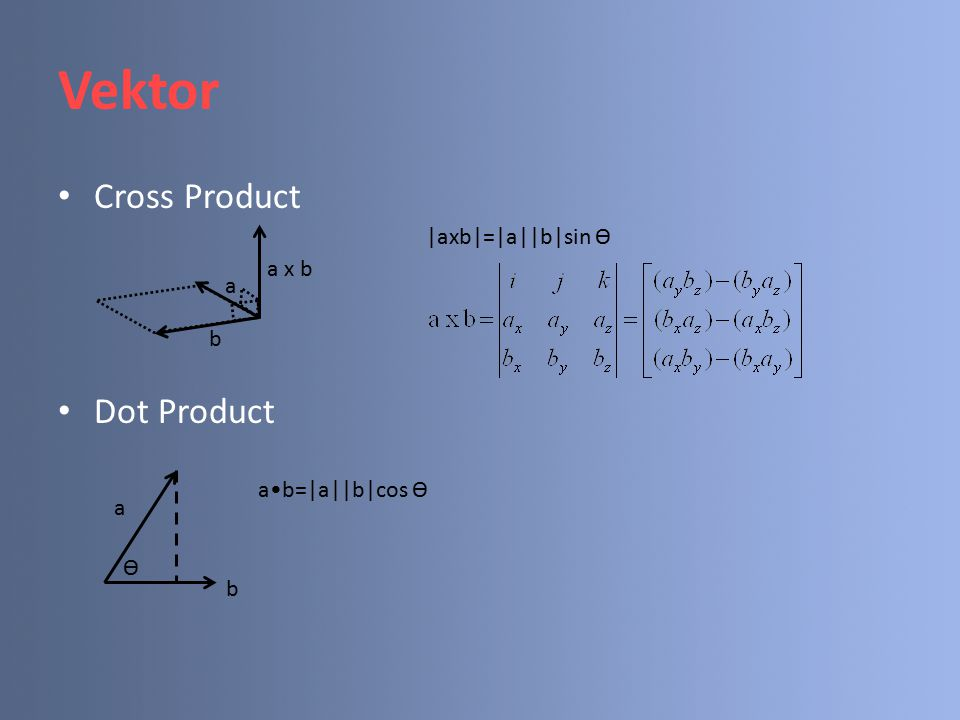 Cross Product Dot Product Vektor a b |axb|=|a||b|sin Ө a x b Ө a b ab=|a||b|cos Ө