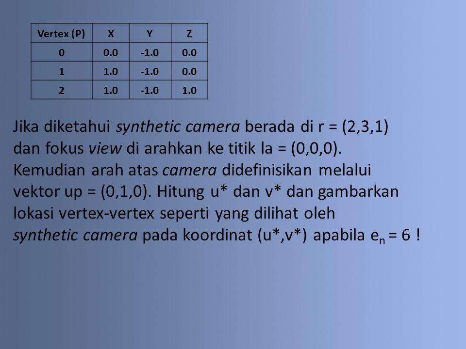 Vertex (P)XYZ 00.00.0 11.00.0 21.01.0 Jika diketahui synthetic camera berada di r = (2,3,1) dan fokus view di arahkan ke titik la = (0,0,0). Kemudian