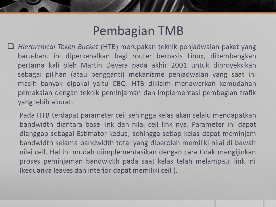 Pembagian TMB  Hierarchical Token Bucket (HTB) merupakan teknik penjadwalan paket yang baru-baru ini diperkenalkan bagi router berbasis Linux, dikembangkan pertama kali oleh Martin Devera pada akhir 2001 untuk diproyeksikan sebagai pilihan (atau pengganti) mekanisme penjadwalan yang saat ini masih banyak dipakai yaitu CBQ.