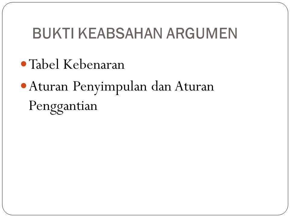 Contoh Buktikan keabsahan argumen 1.