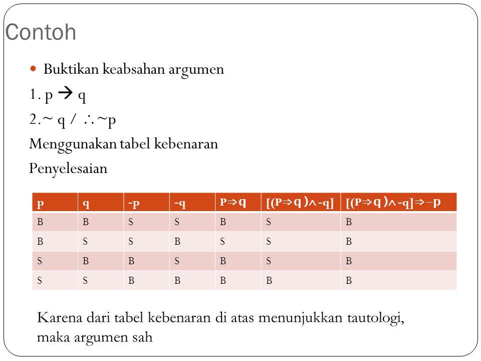 Contoh Buktikan keabsahan argumen 1. p  q 2.~ q /  ~p Menggunakan tabel kebenaran Penyelesaian pq-p-q P ⇒q [(P ⇒q )  -q][(P ⇒q )  -q] ⇒-p BBSSBSB