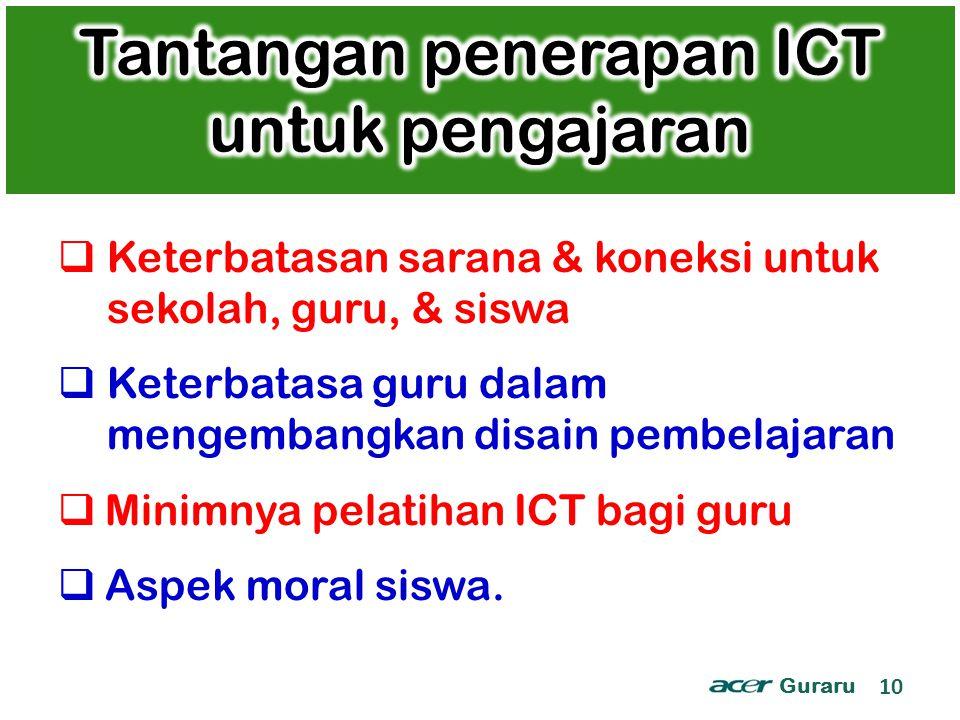 Guraru  Keterbatasan sarana & koneksi untuk sekolah, guru, & siswa  Keterbatasa guru dalam mengembangkan disain pembelajaran  Minimnya pelatihan ICT bagi guru  Aspek moral siswa.