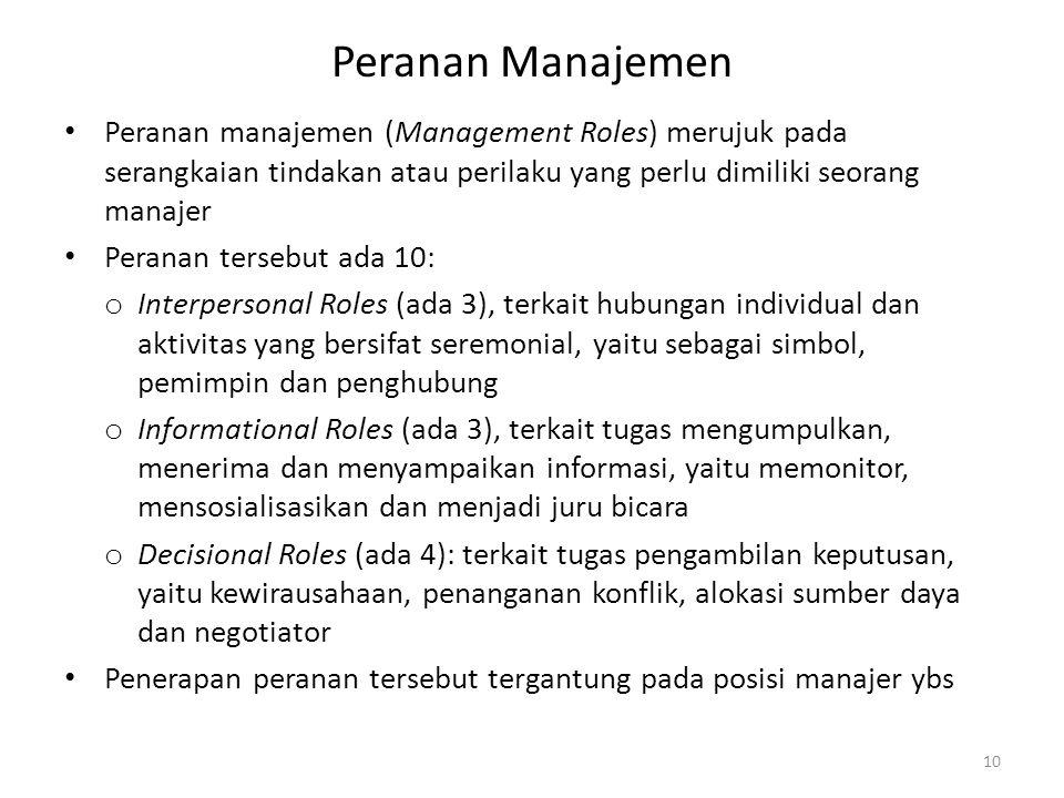 Peranan Manajemen Peranan manajemen (Management Roles) merujuk pada serangkaian tindakan atau perilaku yang perlu dimiliki seorang manajer Peranan ter