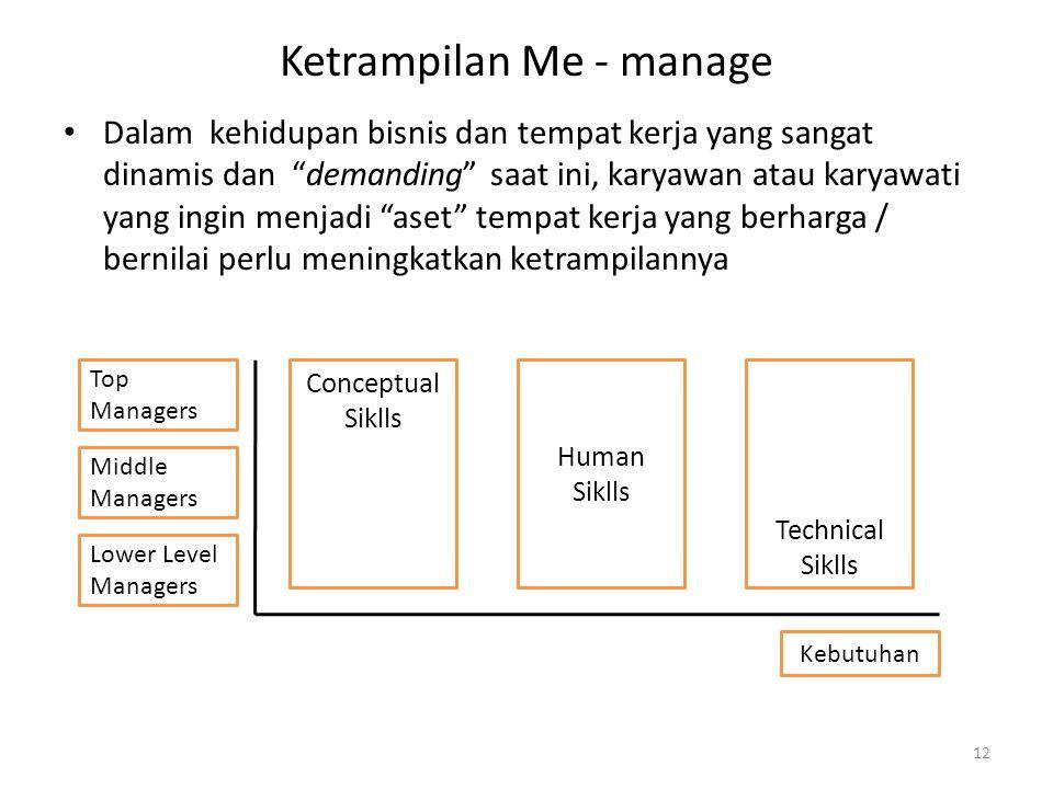 """Ketrampilan Me - manage Dalam kehidupan bisnis dan tempat kerja yang sangat dinamis dan """"demanding"""" saat ini, karyawan atau karyawati yang ingin menja"""
