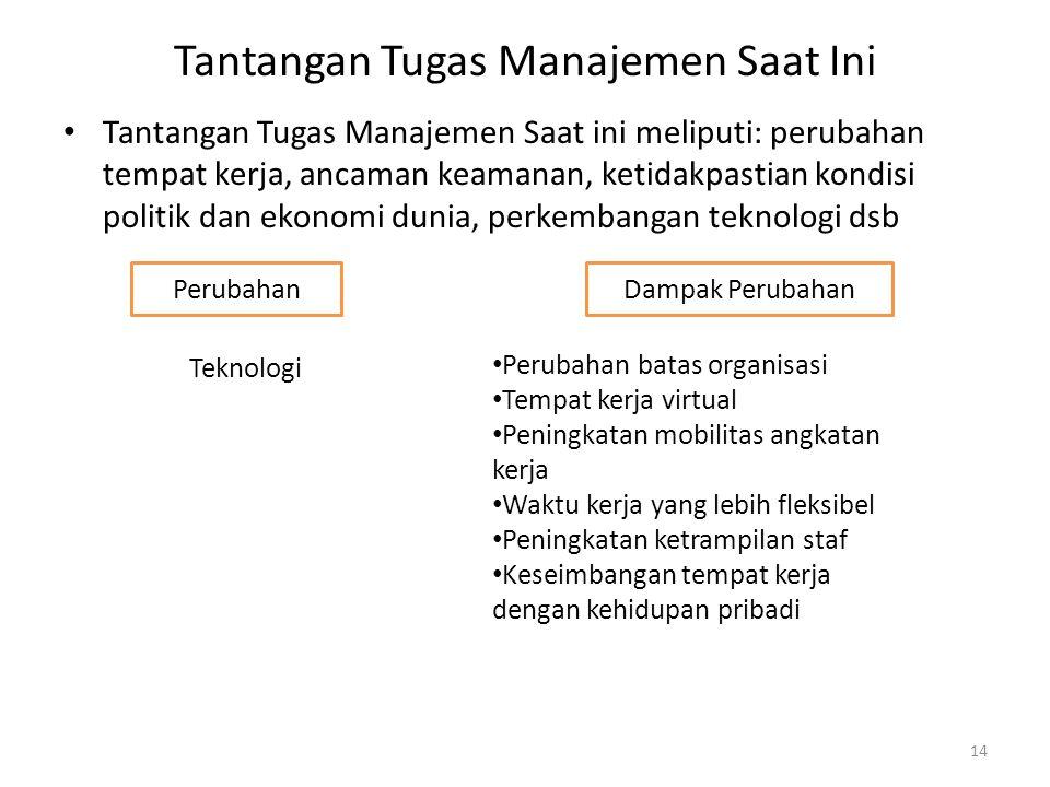 Tantangan Tugas Manajemen Saat Ini Tantangan Tugas Manajemen Saat ini meliputi: perubahan tempat kerja, ancaman keamanan, ketidakpastian kondisi polit