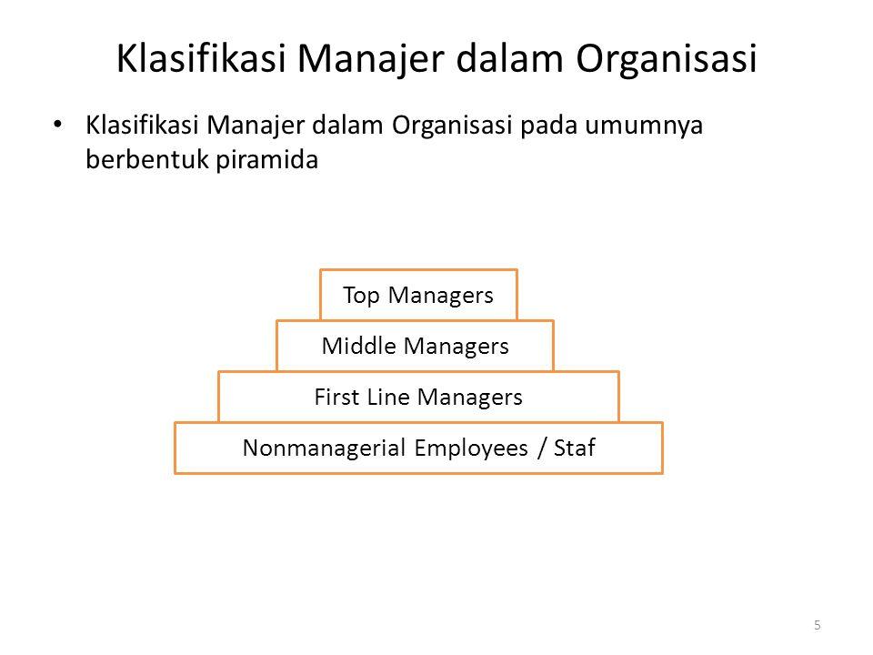 Klasifikasi Manajer dalam Organisasi Klasifikasi Manajer dalam Organisasi pada umumnya berbentuk piramida 5 Nonmanagerial Employees / Staf First Line