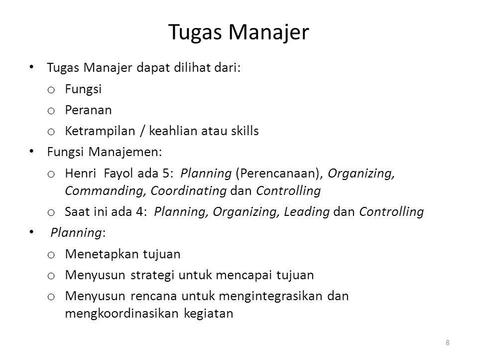 Tugas Manajer Tugas Manajer dapat dilihat dari: o Fungsi o Peranan o Ketrampilan / keahlian atau skills Fungsi Manajemen: o Henri Fayol ada 5: Plannin