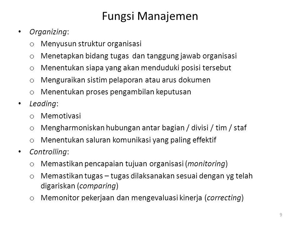 Fungsi Manajemen Organizing: o Menyusun struktur organisasi o Menetapkan bidang tugas dan tanggung jawab organisasi o Menentukan siapa yang akan mendu