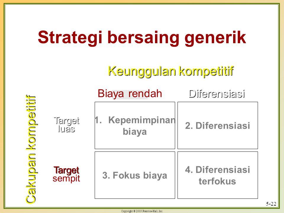 Copyright © 2003 Prentice-Hall, Inc. 5-22 Strategi bersaing generik 1.Kepemimpinan biaya 4. Diferensiasi terfokus 3. Fokus biaya 2. Diferensiasi Cakup