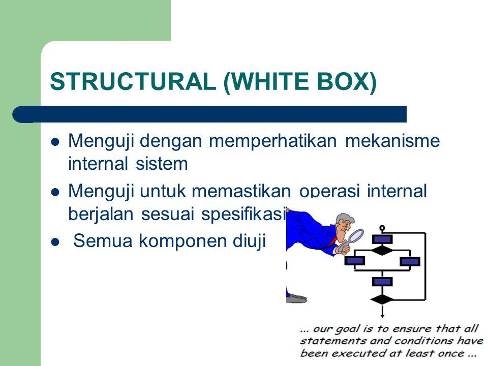 STRUCTURAL (WHITE BOX) Menguji dengan memperhatikan mekanisme internal sistem Menguji untuk memastikan operasi internal berjalan sesuai spesifikasi Semua komponen diuji
