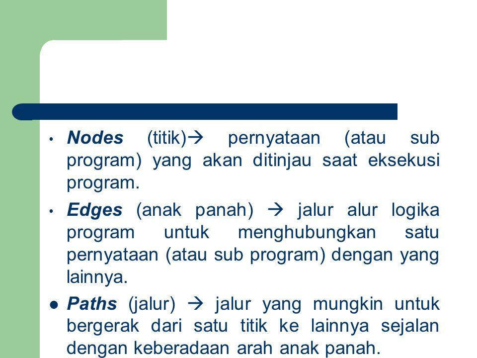 Nodes (titik)  pernyataan (atau sub program) yang akan ditinjau saat eksekusi program. Edges (anak panah)  jalur alur logika program untuk menghubun