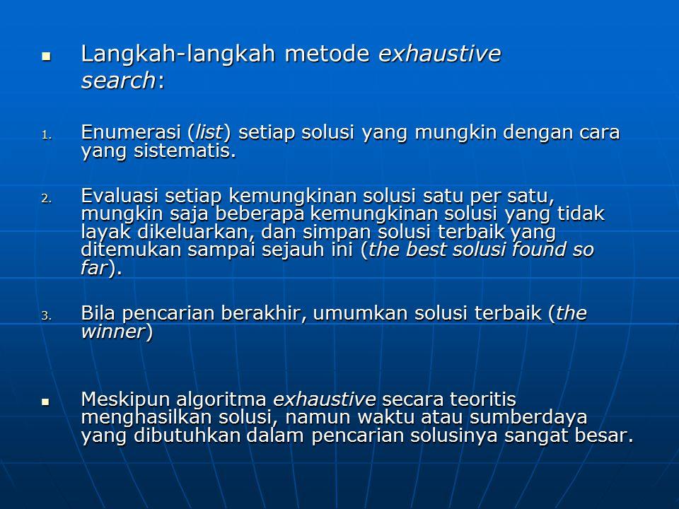 Langkah-langkah metode exhaustive Langkah-langkah metode exhaustive search: search: 1. Enumerasi (list) setiap solusi yang mungkin dengan cara yang si