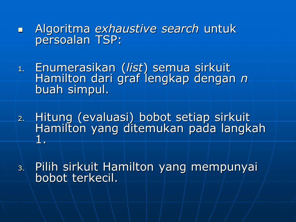 Algoritma exhaustive search untuk persoalan TSP: Algoritma exhaustive search untuk persoalan TSP: 1. Enumerasikan (list) semua sirkuit Hamilton dari g