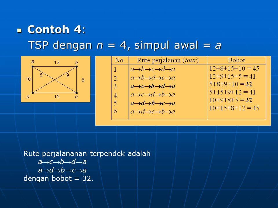 Contoh 4: Contoh 4: TSP dengan n = 4, simpul awal = a TSP dengan n = 4, simpul awal = a Rute perjalananan terpendek adalah acbda adbca dengan