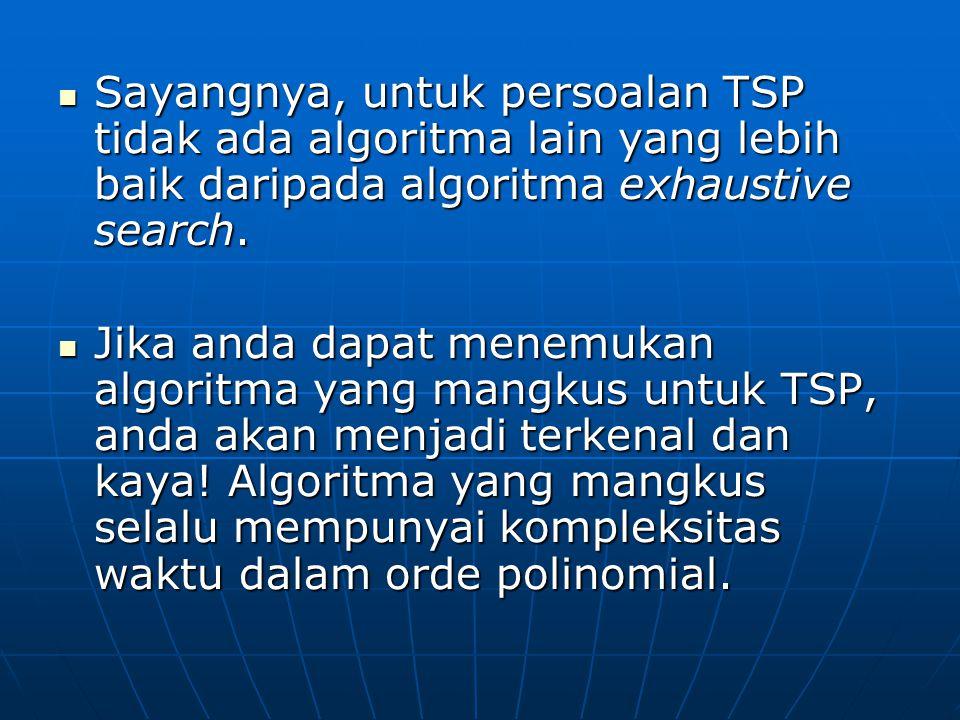 Sayangnya, untuk persoalan TSP tidak ada algoritma lain yang lebih baik daripada algoritma exhaustive search. Sayangnya, untuk persoalan TSP tidak ada