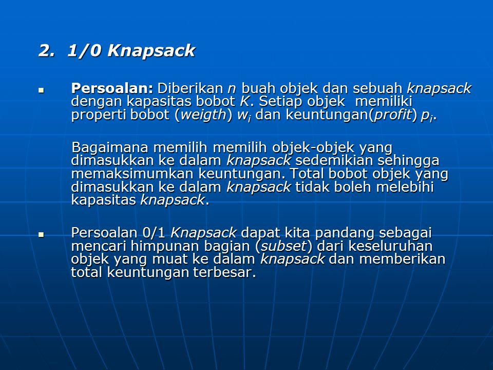 2. 1/0 Knapsack Persoalan: Diberikan n buah objek dan sebuah knapsack dengan kapasitas bobot K. Setiap objek memiliki properti bobot (weigth) w i dan