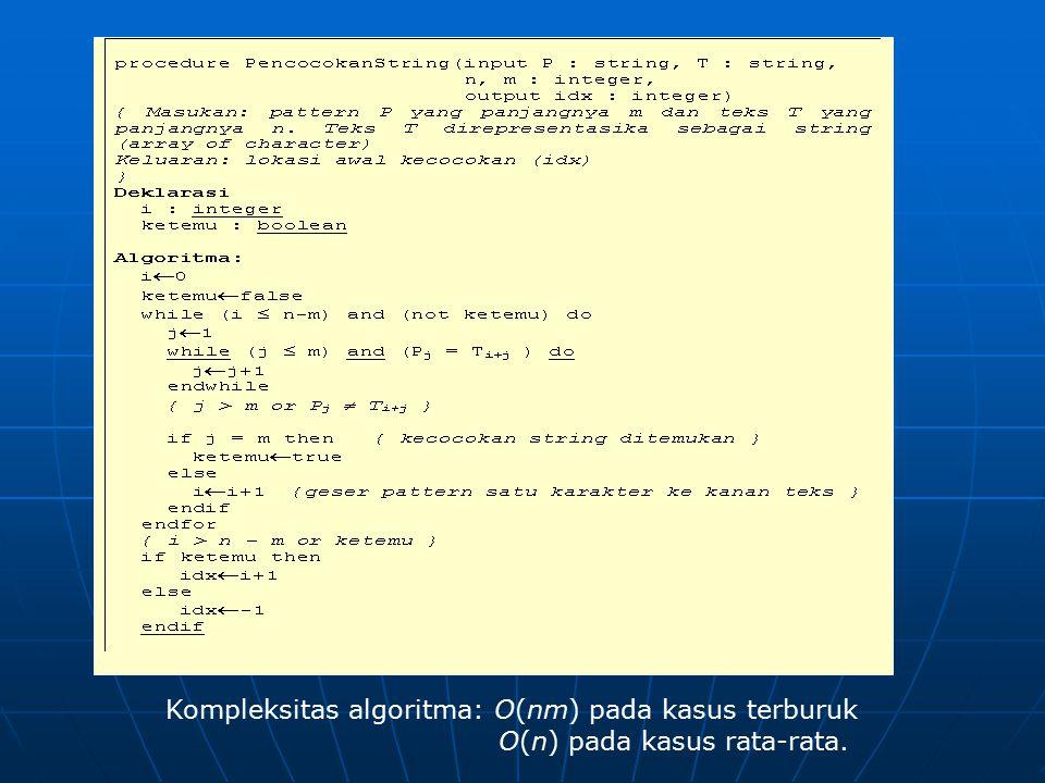 Kompleksitas algoritma: O(nm) pada kasus terburuk O(n) pada kasus rata-rata.